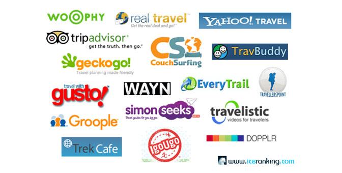 E-tourism social networks